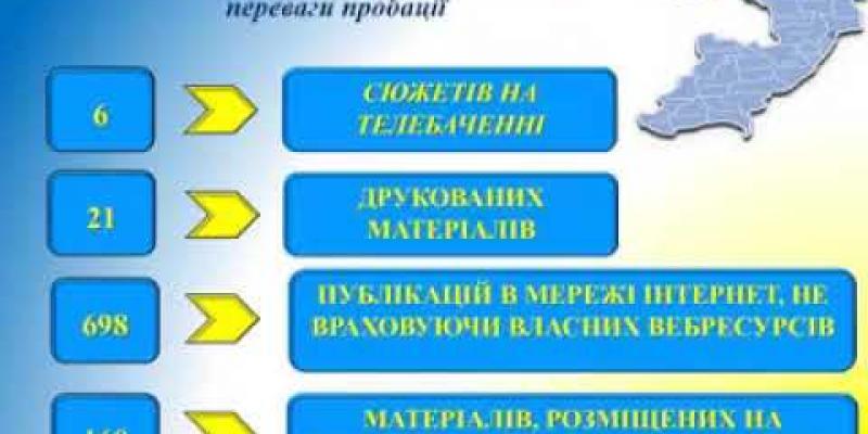"""Вбудована мініатюра для Презентація філії Державної установи """"Центр пробації"""" в Одеській області за 6 місяців 2020 року"""
